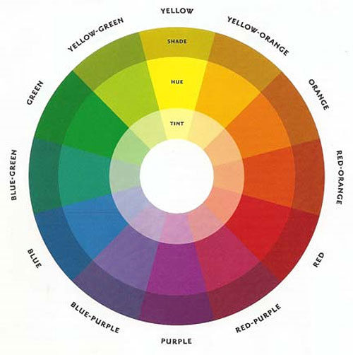 Reading the color wheel three ways that to make colors How does the colour wheel work