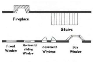 Reading a Floor Plan: Common Symbols