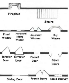 Reading Your Floor Plan Commonly Used Floor Plan Symbols Dfd House Plans Blog