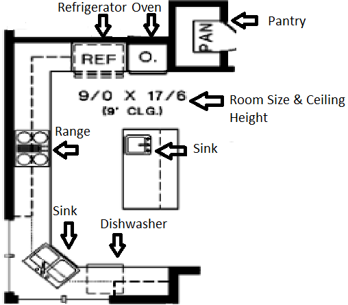 Kitchen: Reading A Floor Plan